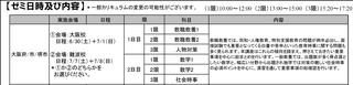 関西県別ゼミ2.png